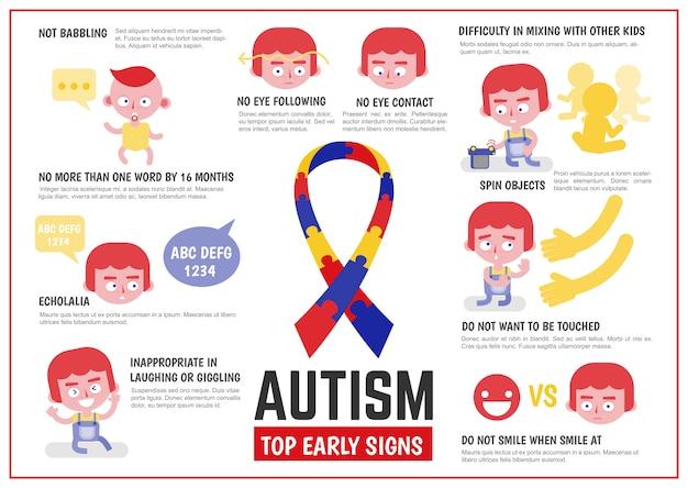 Здравоохранение инфографика о признаках аутизма Premium векторы