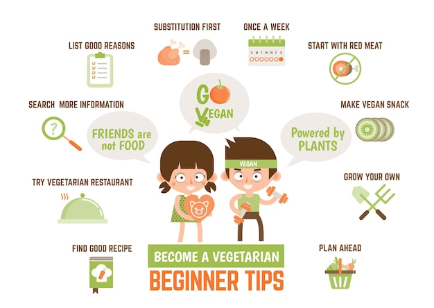 Healthcare infographic about tips to become a vegetarian Premium Vector