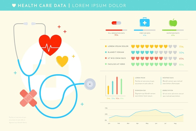 Healthcare medical infographic Free Vector