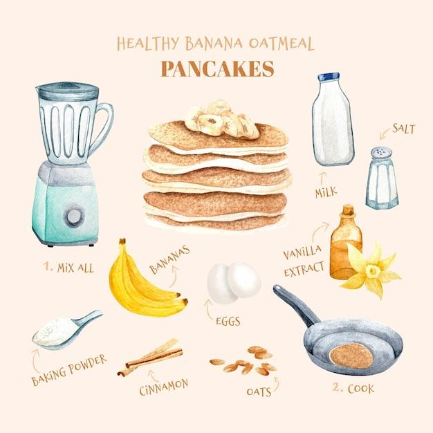 Здоровый банан овсянка блины рецепт иллюстрации Бесплатные векторы
