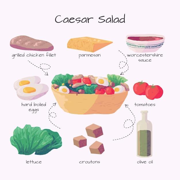 Concetto sano di ricetta dell'insalata di cesare Vettore gratuito