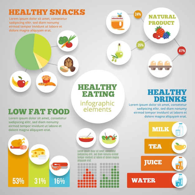 Healthy eating infographic template Free Vector