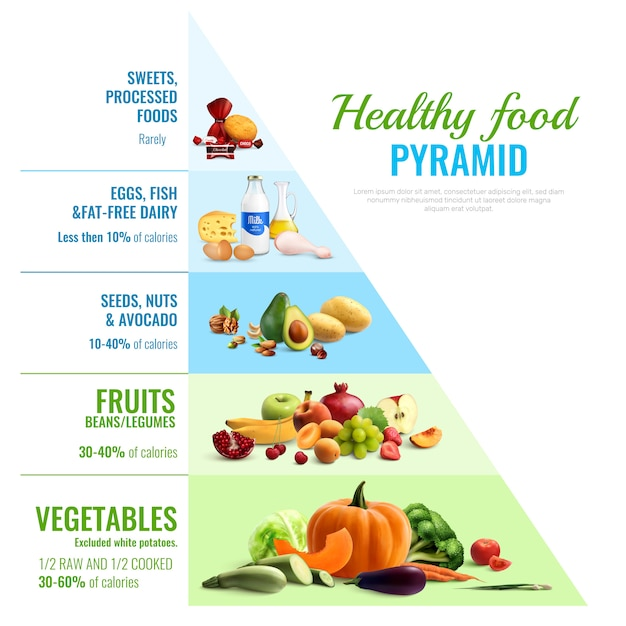 Healthy eating pyramid realistic infographic visual guide poster of type and proportions daily food nutrition Free Vector