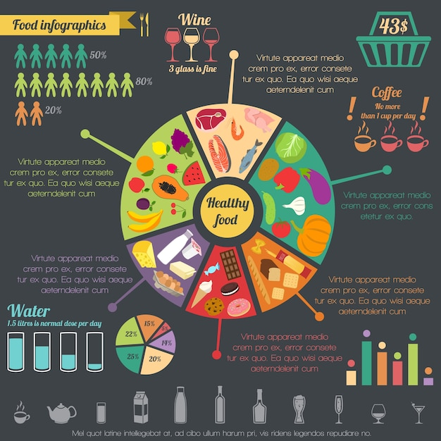 Healthy Food Concept Infographic With Pie Chart And Icons Vector