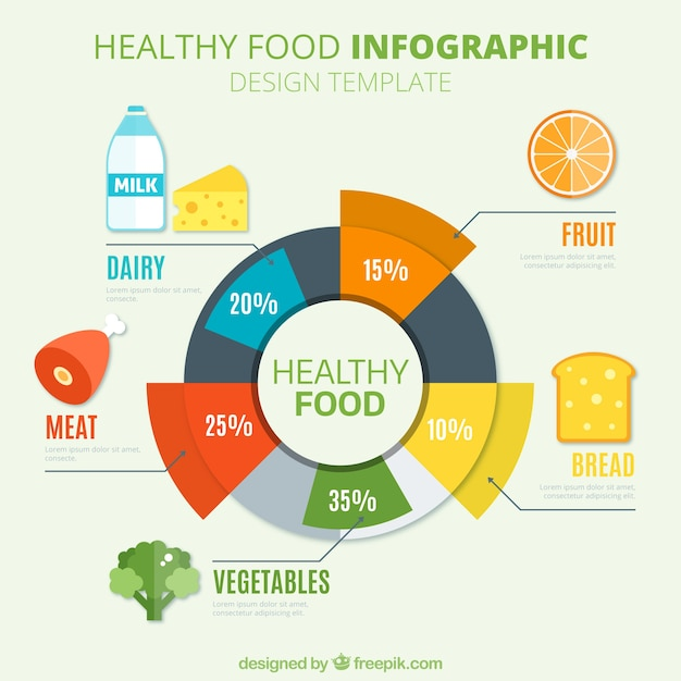 healthy food infographic template free vector. Black Bedroom Furniture Sets. Home Design Ideas