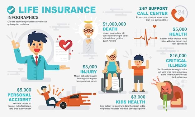 Healthy Life Insurance Infographic. Vector | Premium Download