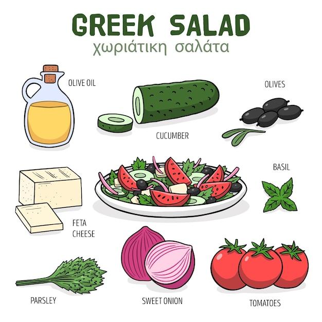 健康的なレシピのコンセプト Premiumベクター