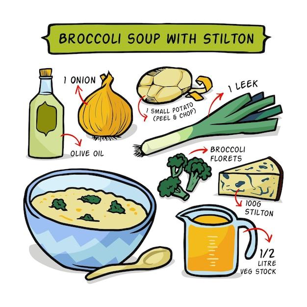 ブロッコリースープのヘルシーレシピ 無料ベクター