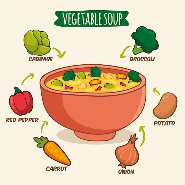 Healthy recipe vegetable soup illustration Free Vector