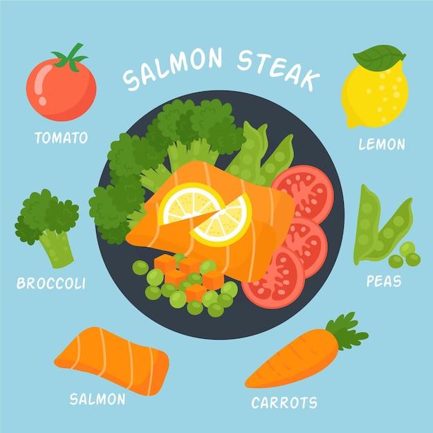 健康的なサーモンステーキレシピコンセプト Premiumベクター