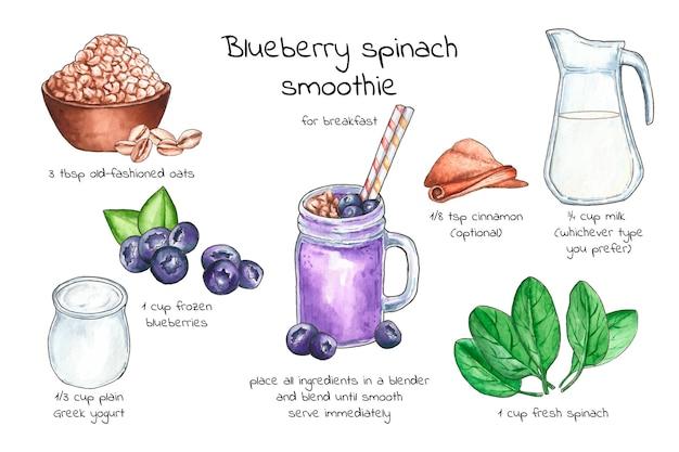 Healthy smoothie recipe concept Free Vector