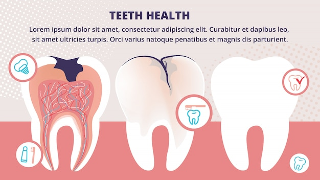 Healthy and unhealthy teeth stand in raw banner Premium Vector