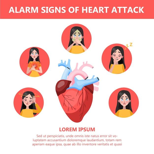 심장 마비 증상과 경고가 노래합니다. 인포 그래픽 프리미엄 벡터