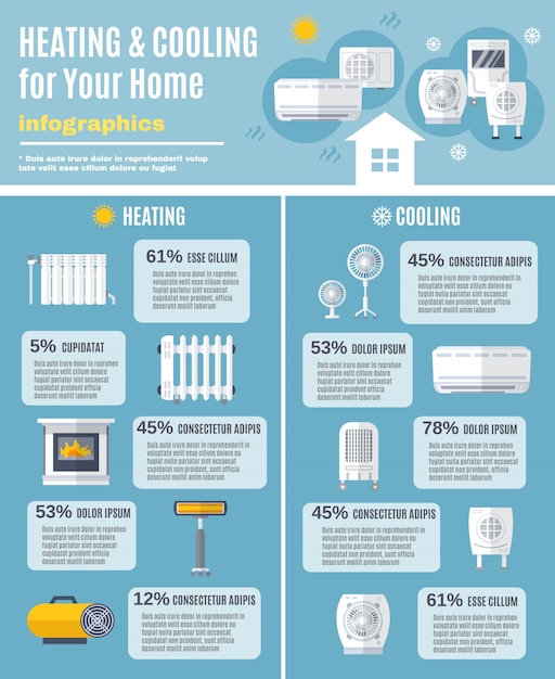 Heating and cooling infographics Free Vector
