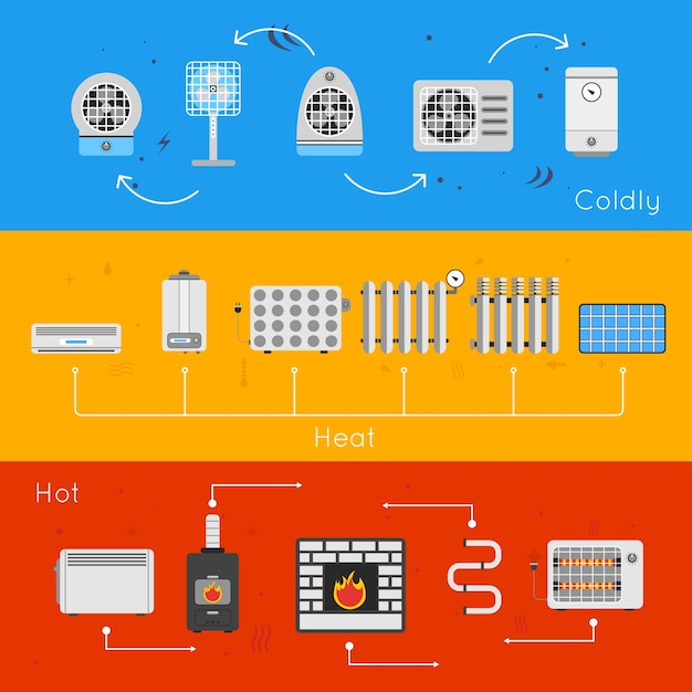 Heating systems configuration Free Vector