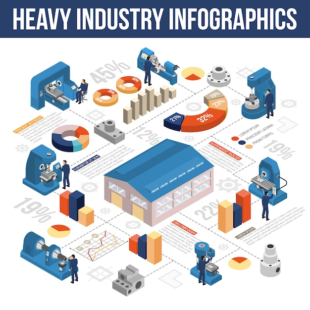 Heavy industry isometric infographics Free Vector