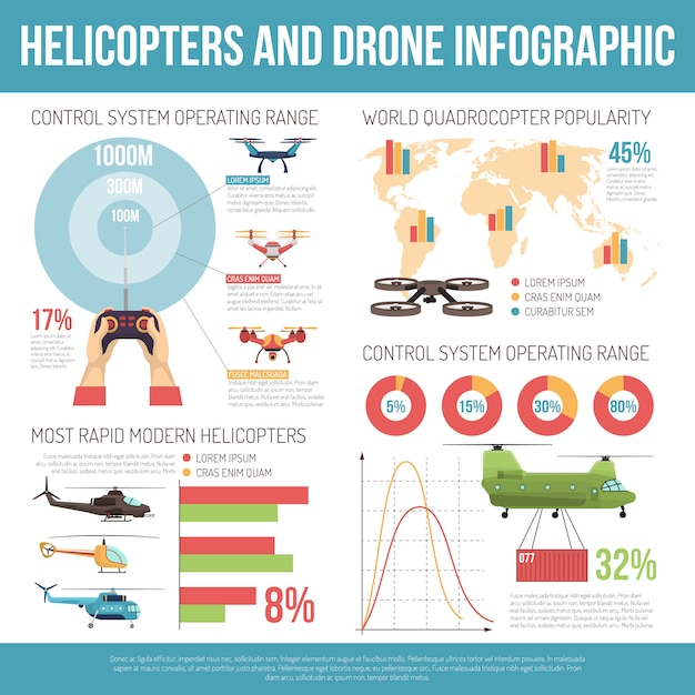 Helicopters and drone infographics Free Vector