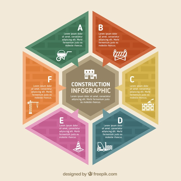 Hexagonal infography about construction Free Vector