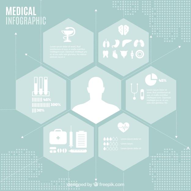 Шестиугольная медицинская infography Бесплатные векторы