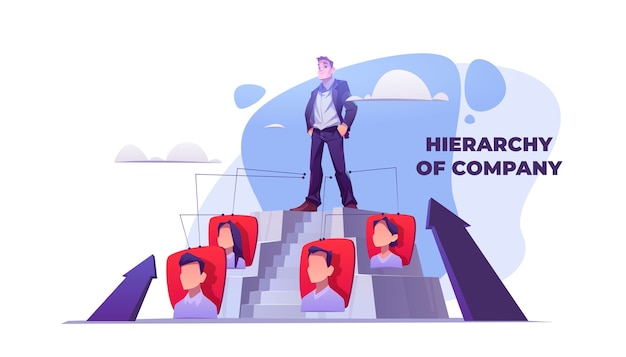 회사의 계층. 기업 비즈니스에서 팀 구조의 조직. 경력 피라미드 위에 남자의 만화 일러스트와 함께 벡터 배너. 관리자 및 직원의 순서도 무료 벡터