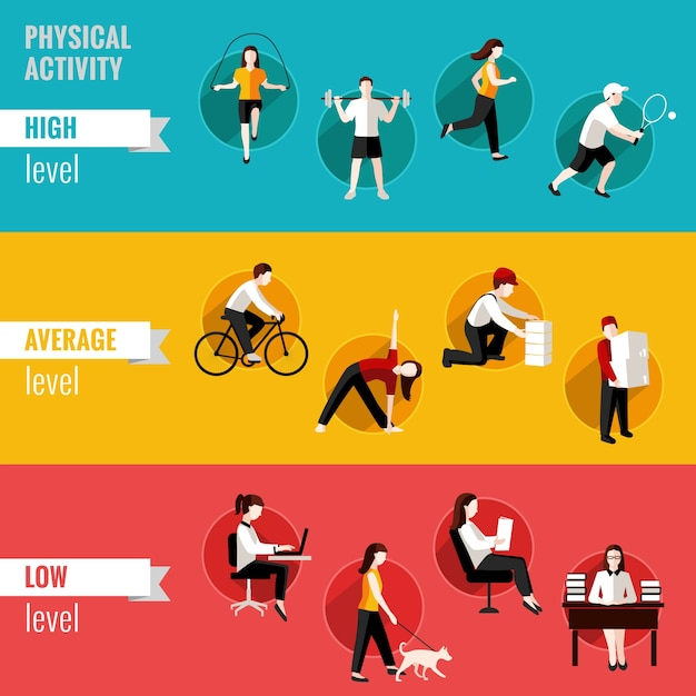High average and low physical activity level horizontal banners set isolated vector illustration Free Vector