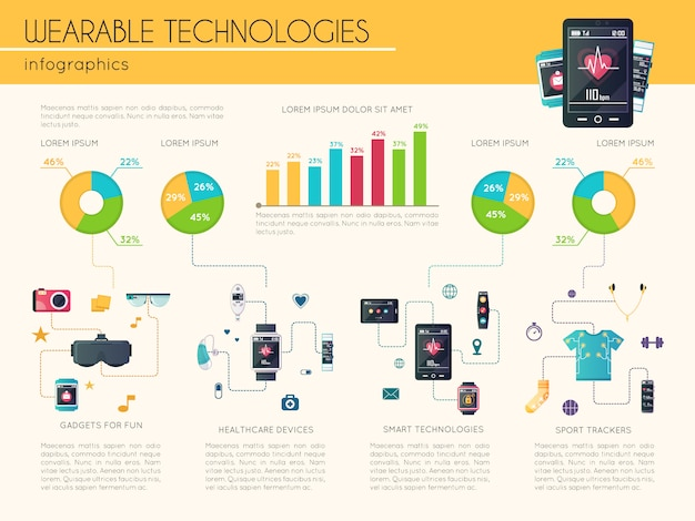 Highest rated wearable technology smartwatches and fitness trackers price and sales infographic Free Vector