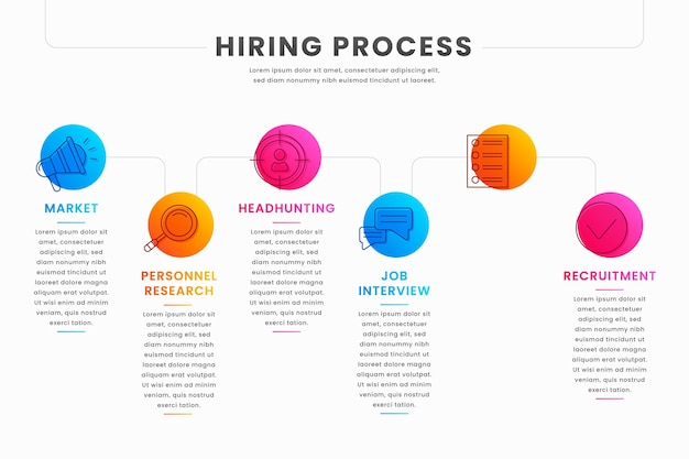 Infographic: Employment Services to help you with your job ...   Infographic Hiring People