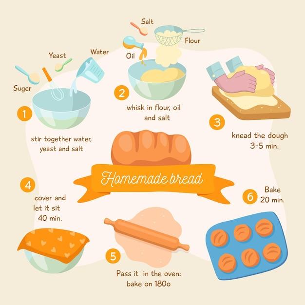 手順と食材を使った自家製のおいしいパンのレシピ 無料ベクター