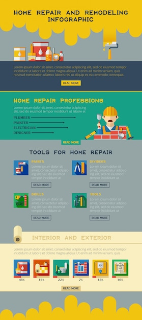 Home repair renovation and remodeling services online access and information infographic webpage lay Free Vector