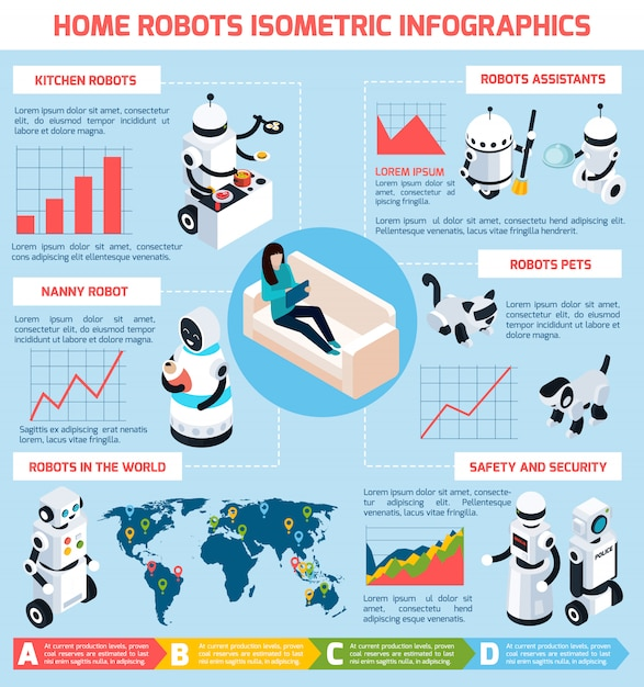 Home robots infographics isometric layout Free Vector