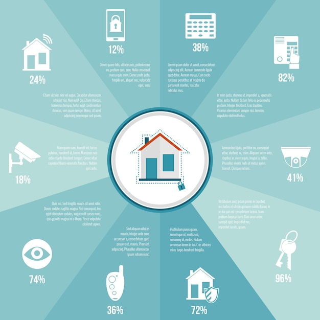 Home security infographic template Free Vector