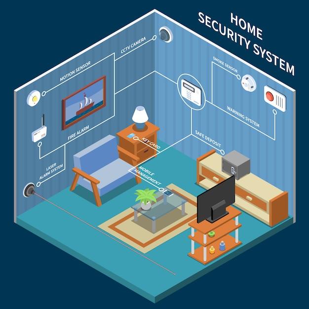 Home security isometric  with  cctv camera smoke sensor fire alarm safe deposit laser alarm system elements Free Vector