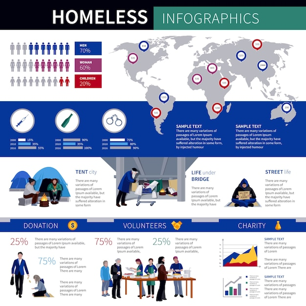 Homeless infographics layout Free Vector