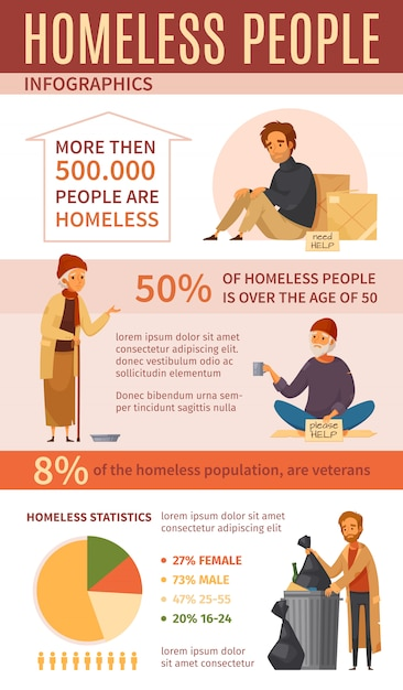 Homeless people cartoon infographics with homeless statistics percentage and charts about strength Free Vector