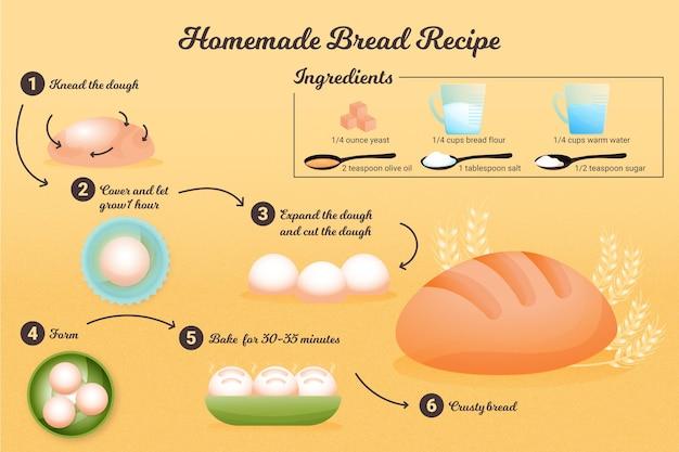 Концепция рецепта домашнего хлеба Бесплатные векторы
