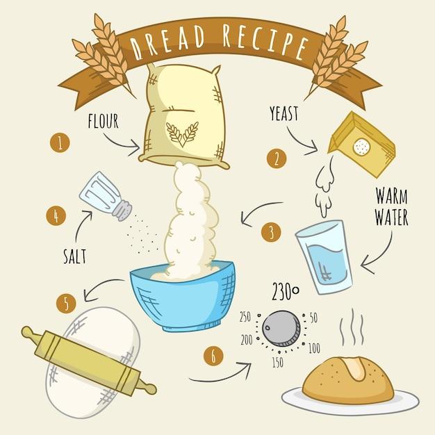 自家製パンのレシピコンセプト 無料ベクター
