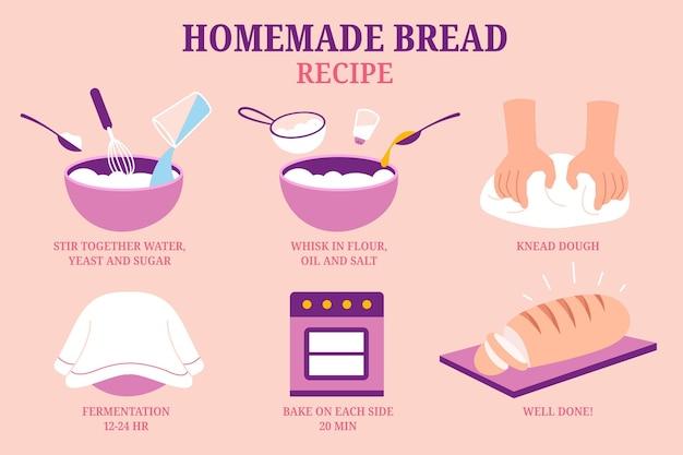 Руководство по рецепту домашнего хлеба Бесплатные векторы