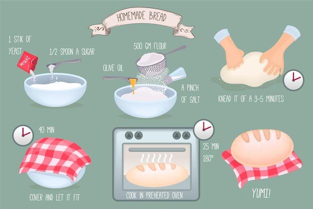 Рецепт домашнего хлеба с ингредиентами Бесплатные векторы