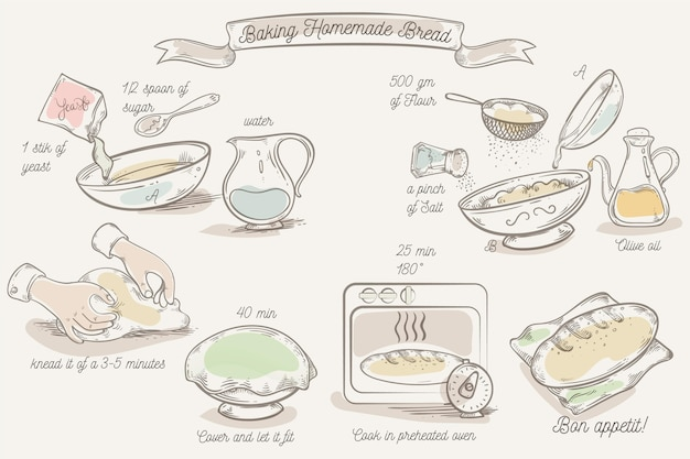 Homemade bread recipe with ingredients Free Vector