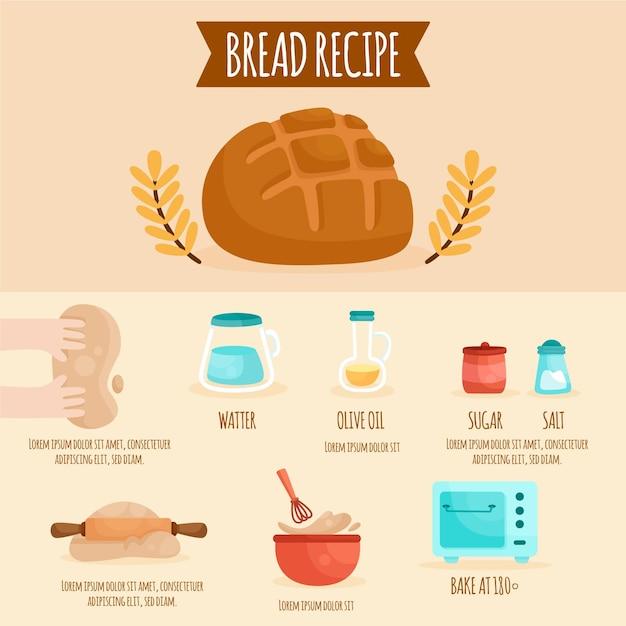 ステップを使った自家製パンのレシピ 無料ベクター