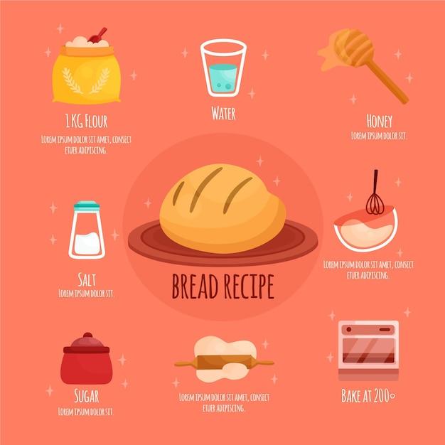 Рецепт домашнего хлеба со ступенями Бесплатные векторы