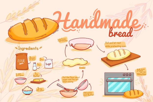 Homemade bread recipe Free Vector