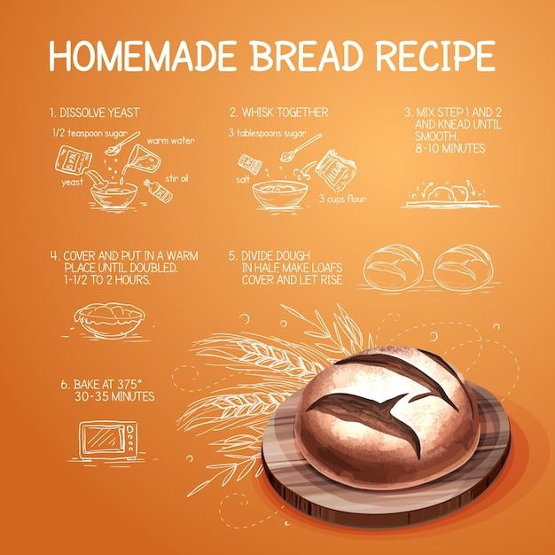 Рецепт домашнего хлеба Бесплатные векторы