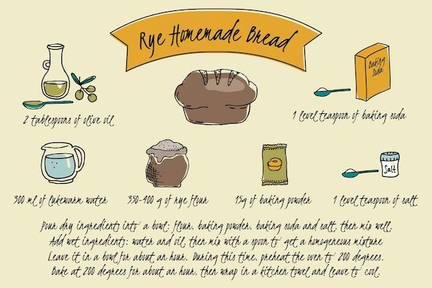自家製パンのレシピ 無料ベクター