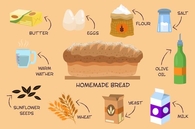 Рецепт домашнего хлеба Premium векторы