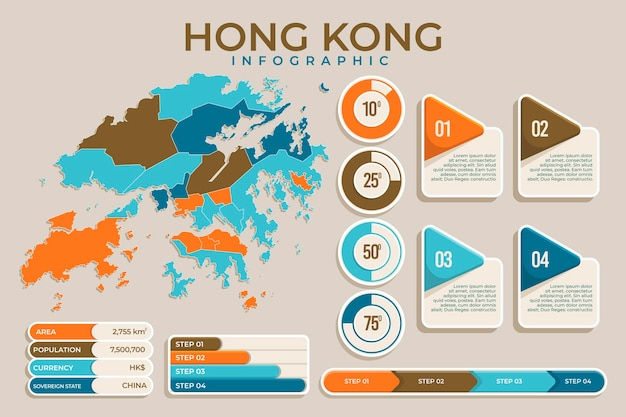 Hong kong map infographics flat design Free Vector