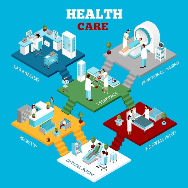 Hospital healthcare departments isometric composition poster Free Vector