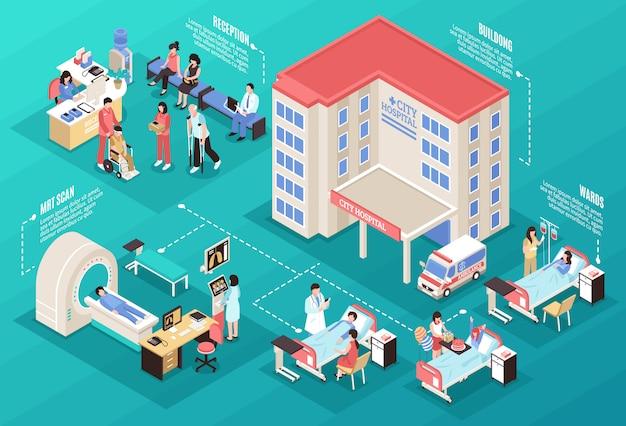 Больница изометрические иллюстрация Бесплатные векторы