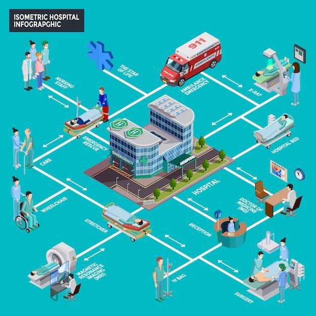 Hospital isometric infographics Free Vector