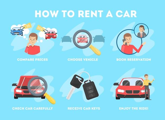 車の指示を借りるのは暑い。輸送サービス Premiumベクター